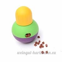 Xinanlongjb Distributeur d'aliments pour animaux de compagnie en forme de gobelet anti-dérapant  petit format (SKU : Hc0754b) - B07D5CN929